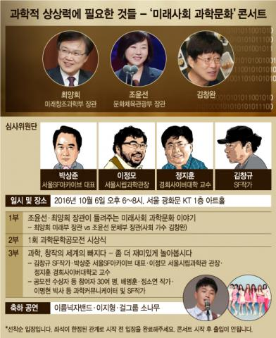 사본-사본_-신혜선부장_과학문학공모전-알림2