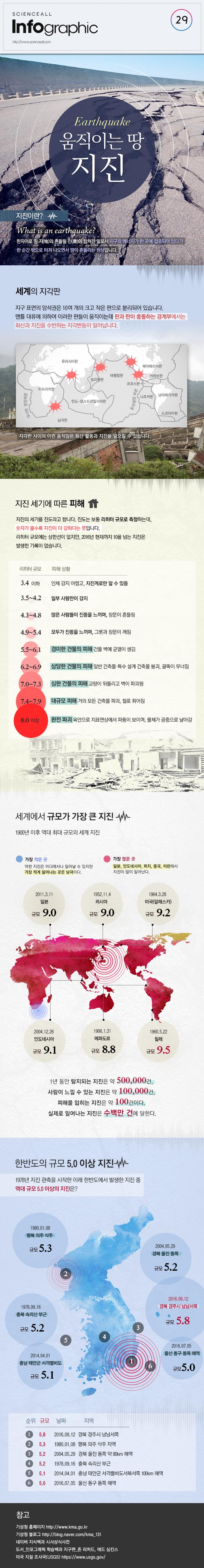 인포그래픽_지진_최종본
