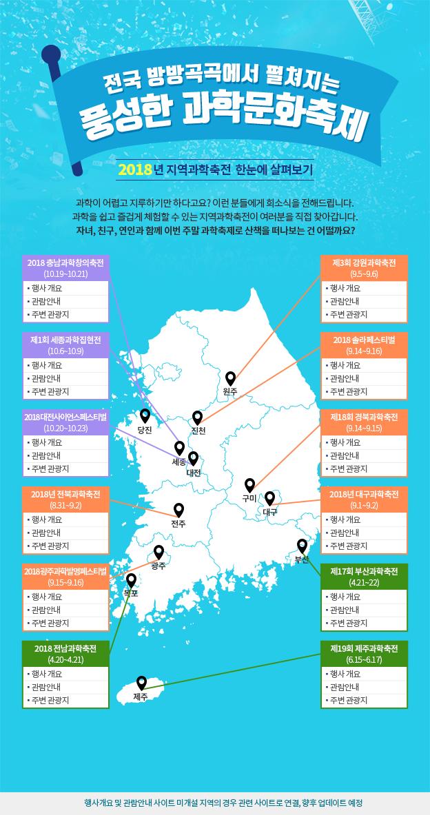 infographic_2018지역과학축전