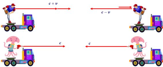 칼럼 과학의 이해2_img2
