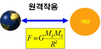 칼럼 과학의 이해2_img5