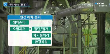 [사이언스 TV] 원전 폐로까지 최소 12년…어떻게 해체