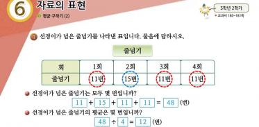 5학년 2학기 6단원 수학익힘책 103쪽 1번 문제