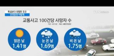 [사이언스 TV] 폭설보다 위험한 호우…안전운전 이렇게