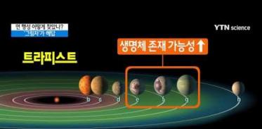 [사이언스 TV] 까마득히 먼 행성 어떻게 찾았나…'그림자'가 해답