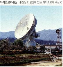 마이크로파통신2
