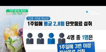 [사이언스 TV] '단맛 음료'에 빠진 청소년…건강 적신호