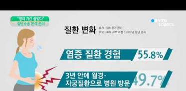 [사이언스 TV] 생리 기간 줄었다…집단소송 본격 준비