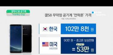 [사이언스 TV] 갤럭시S8 무약정폰 공기계, 미국선 반값