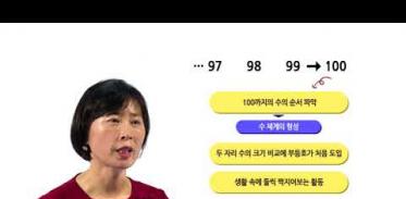 1학년 2학기 1단원 저자직강 김혜정 선생님