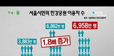 [사이언스 TV] 한강의 재발견