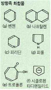 방향족화합물