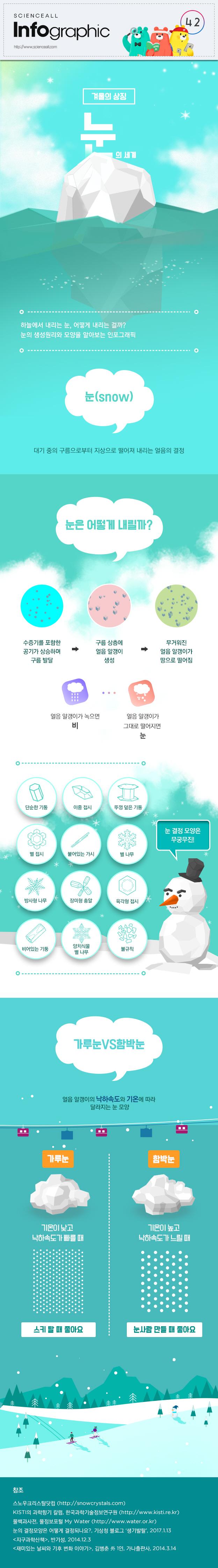 인포그래픽15호_웹용_수정