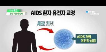 [사이언스 TV] 유전자 가위 치료 '임상 적용' 한 발짝