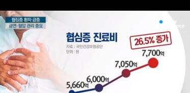 [사이언스TV] 협심증 환자 급증 금연·혈압 관리 중요