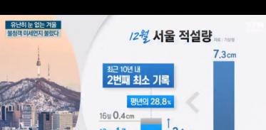 [사이언스TV] 유난히 눈 없는 겨울 불청객 미세먼지 불렀다
