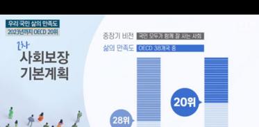 [사이언스TV] 2023년까지 삶의 만족도 OECD 평균 수준으로 높인다