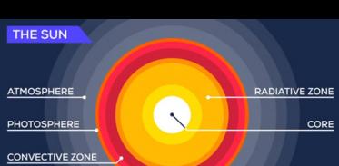 핵융합 에너지는 어떻게 만들어질까요?