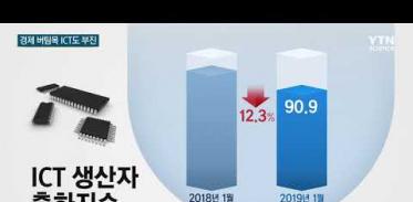 [사이언스TV] '버팀목' ICT도 부진 경제 타격 불가피