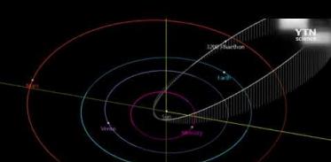 [사이언스TV] 국내 연구진 소행성 '파에톤' 3D 형상 공개