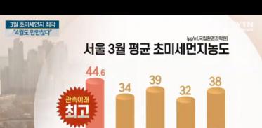 [사이언스TV] 3월 초미세먼지 사상 최악, 4월도 만만찮다