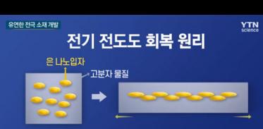 [사이언스TV] 35배 늘려도 전기 전도도 회복하는 신소재 개발