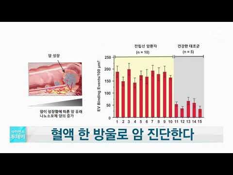 [사이언스TV] 혈액 한 방울로 암 진단한다, 혈소판으로 암세포 유인
