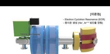 [사이언스TV] 중이온빔 조사시험시설 구축, 원전 안전성 향상 기대