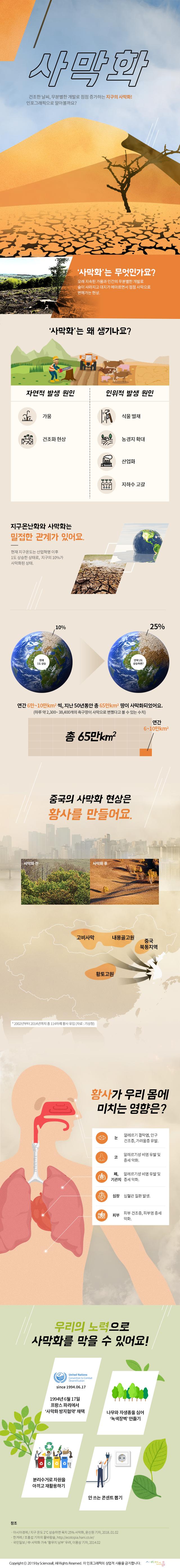 infographic_50호_사막화-web(190618)_