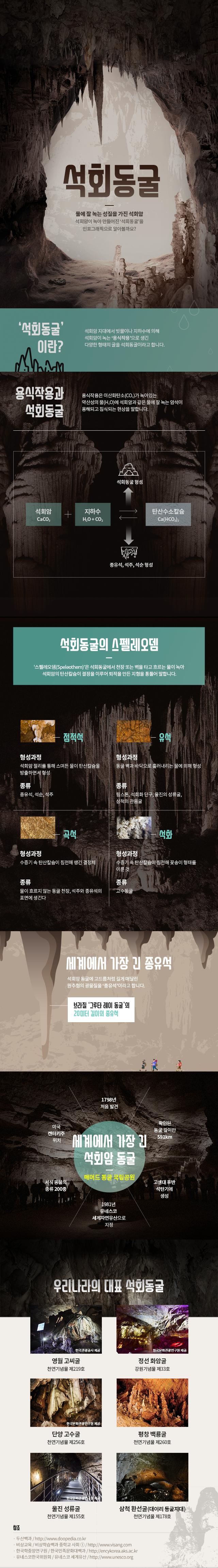 infographic_52호_석회동굴-web(190520)