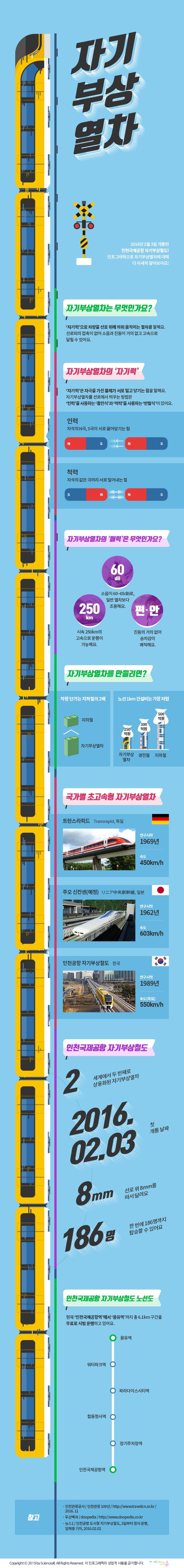 infographic_56호_자기부상열차-web(190813)
