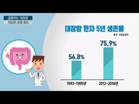 한국인 발병률 세계 2위 '대장암'