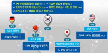 [사이언즈타임즈] '한국형 AI'로 미래 시장 선도한다