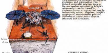 [사이언즈타임즈] 인사이트호에서 관측한 화성의 '멋진' 하루