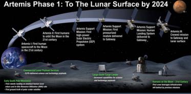 [사이언즈타임즈] 달에서 살아가기 위해 필요한 과학기술