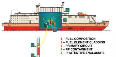 [사이언즈타임즈] 바다에 떠있는 원자력 발전소가 있다?