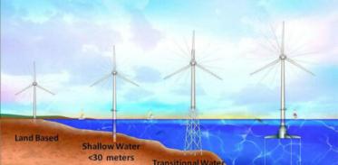 [사이언즈타임즈] 해상 풍력발전으로 전기 요금 낮춘다