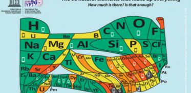 [사이언즈타임즈] 새로운 주기율표 등장…화합물 포함